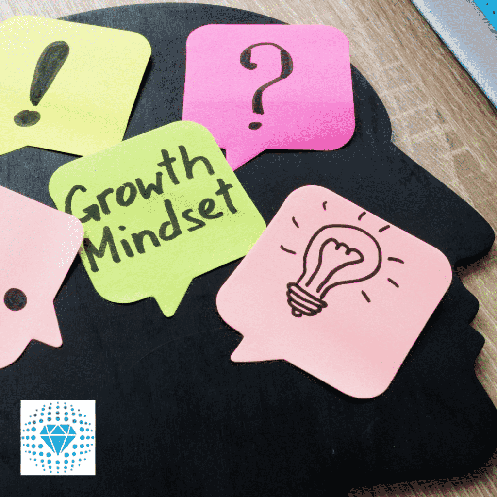 growth mindset head with sticky notes on it in bright colors